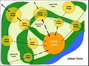urban-village-299x224